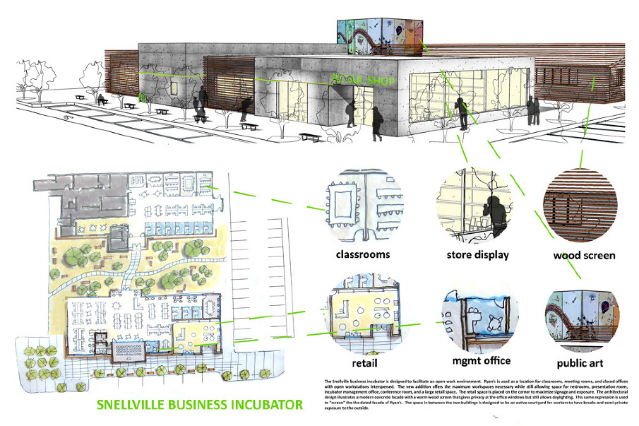 business plan for small business incubators